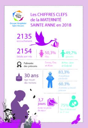 A4_chiffres maternite_2018
